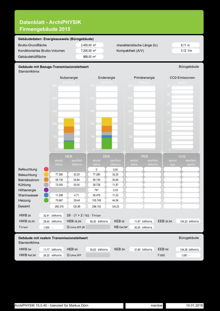 ArchiPHYSIK DatenblattNicht-Wohngebäude Energiebedarf 26 SK