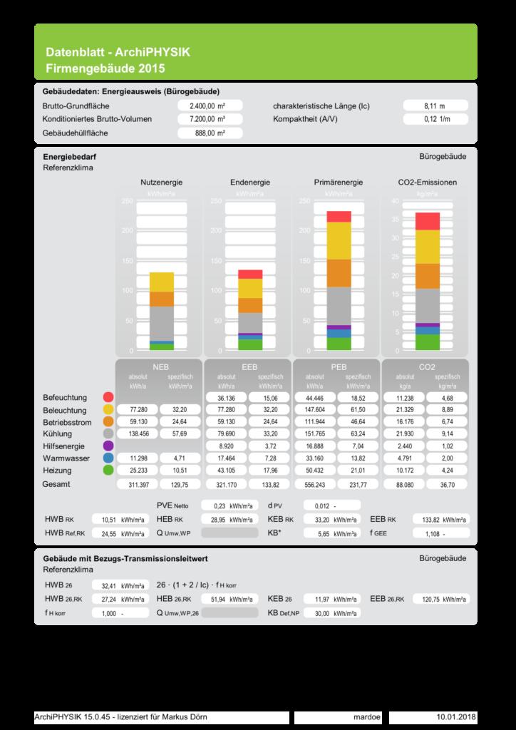 ArchiPHYSIK Datenblatt Nicht-Wohngebäude Energiebedarf RK