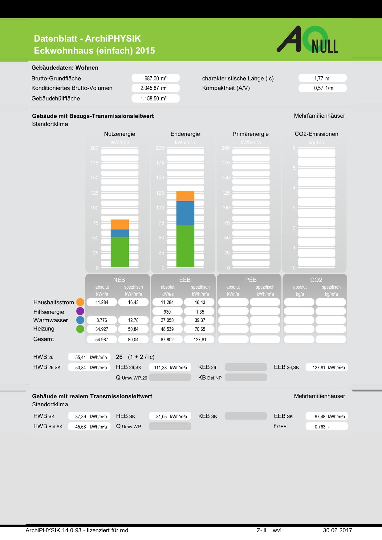 Energieausweis OIB RL6 2015 Wohngebäude Energiebedarf Standortklima 26er Linie