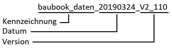 Dateiname aus Baubook