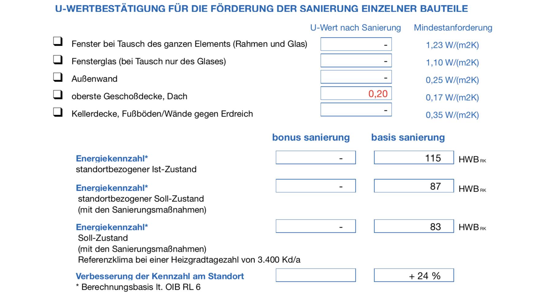 NÖ_WBF Basis Sanierung nicht erfüllt