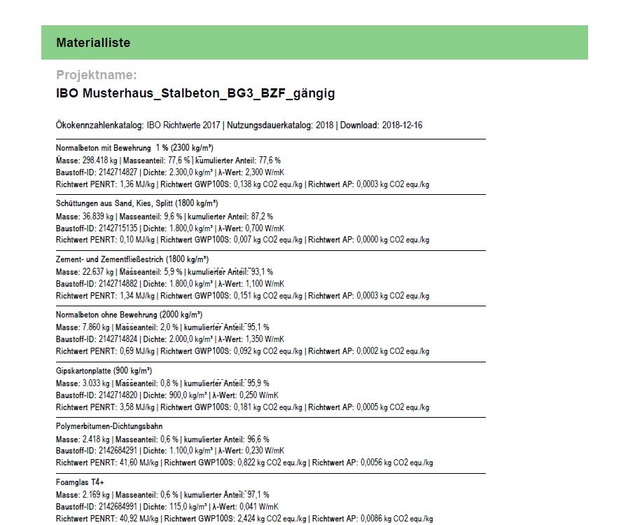 OI3-Ausweis Materialliste
