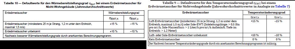 ON 8110-6 Tabelle 9 und 10 Erdwärmetauscher