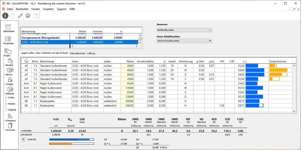 Berechnung von Heizwärmebedarf und Kühlbedarf mit ArchiPHYSIK